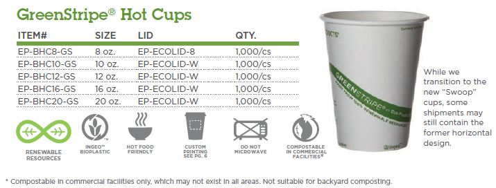 green strip hot cups - eco products